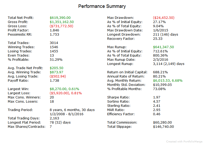 Index Trader V PerformanceSummary NEW